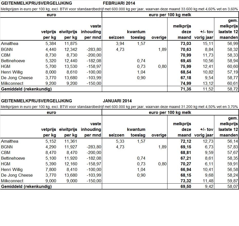 tabel jan-feb 2014