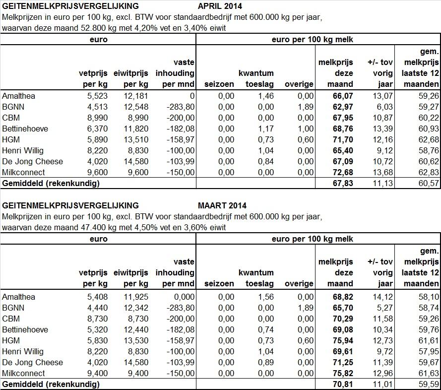 tabel mrt apr 2014